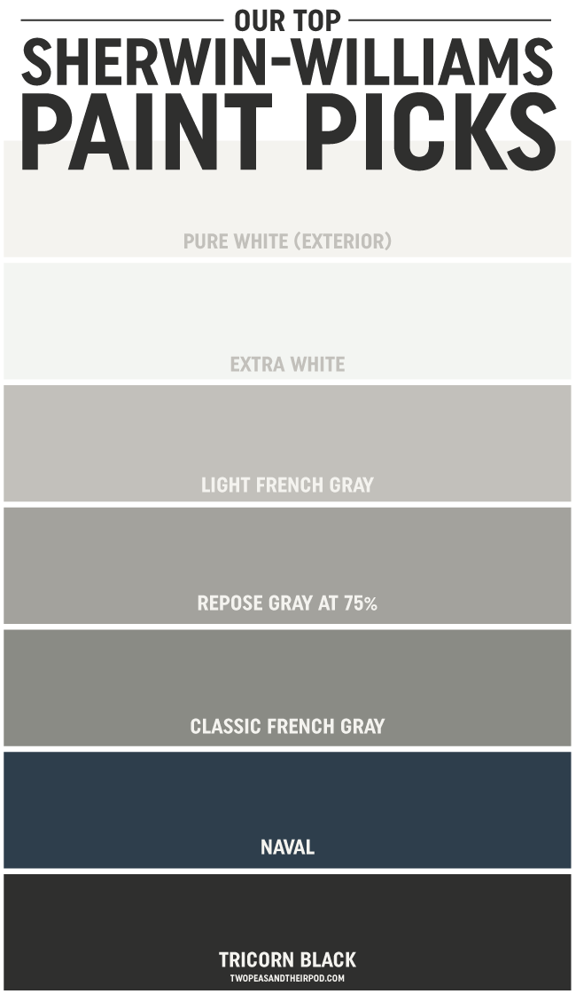 Our Favorite Sherwin Williams Paint Colors