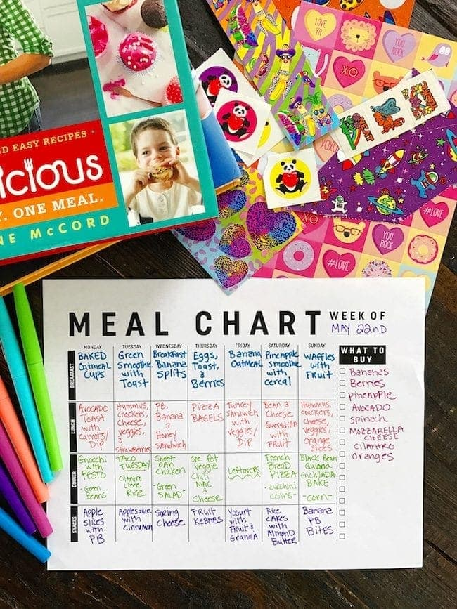 Kid Friendly Recipes & Free Weekly Meal Plan Printable